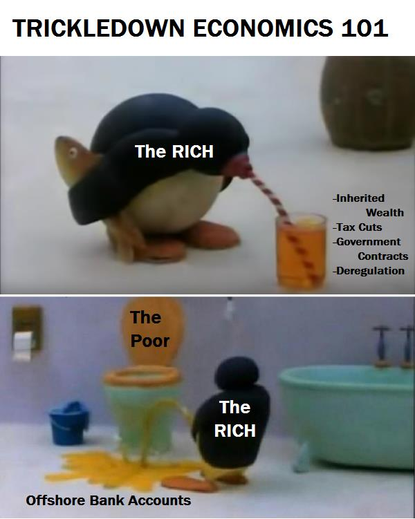The Golden Shower of the Rich